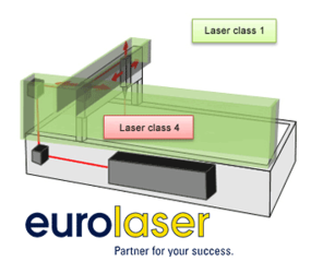 eurolaser partially open design with intelligent safety solutions