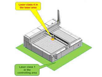 Safe laser class 1 operating and handling area for all eurolaser systems