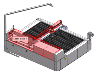 eurolaser system with marked area in which laser class 4 applies
